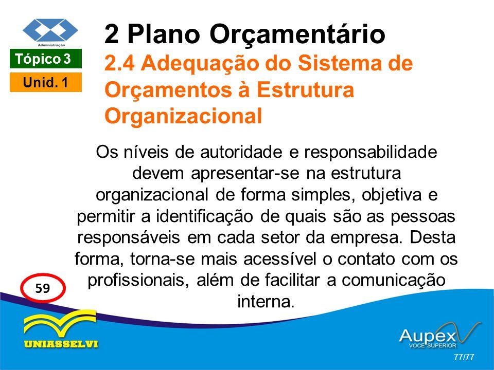 2 Plano Orçamentário 2.4 Adequação do Sistema de Orçamentos à Estrutura Organizacional