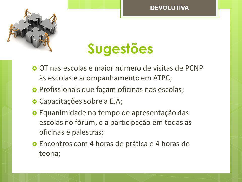 DEVOLUTIVA Sugestões. OT nas escolas e maior número de visitas de PCNP às escolas e acompanhamento em ATPC;