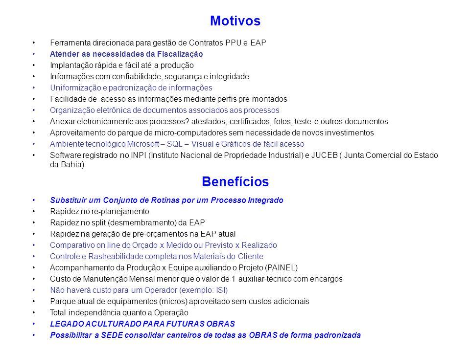 Motivos Ferramenta direcionada para gestão de Contratos PPU e EAP. Atender as necessidades da Fiscalização.