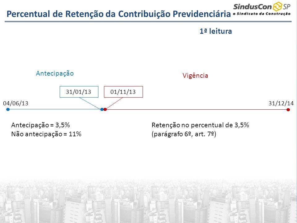 Percentual de Retenção da Contribuição Previdenciária