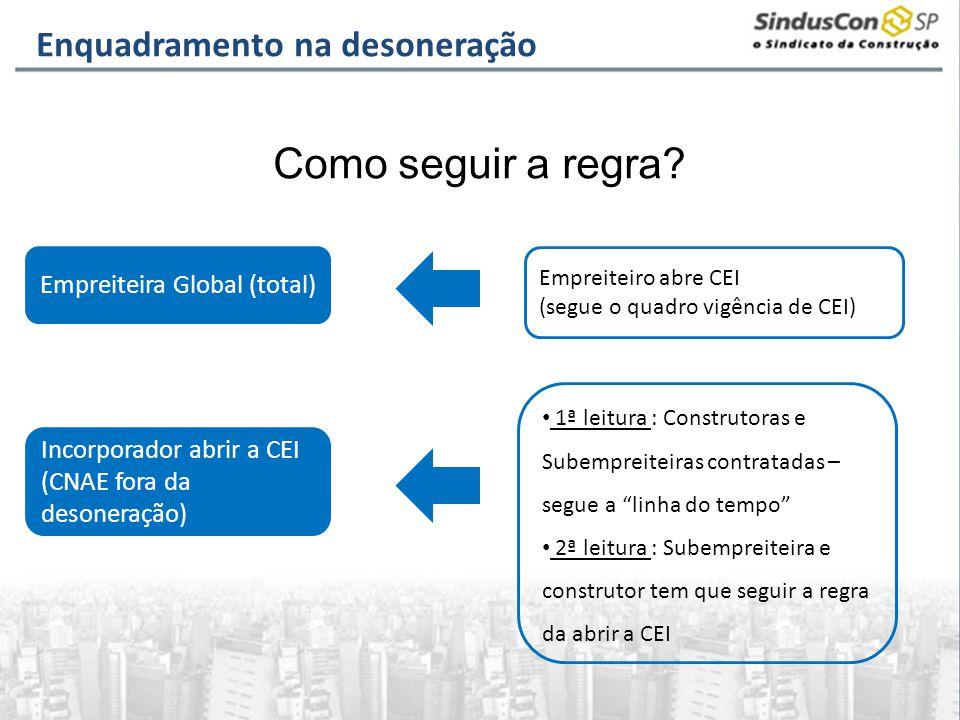 Empreiteira Global (total)