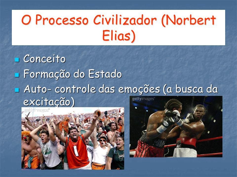 O Processo Civilizador (Norbert Elias)