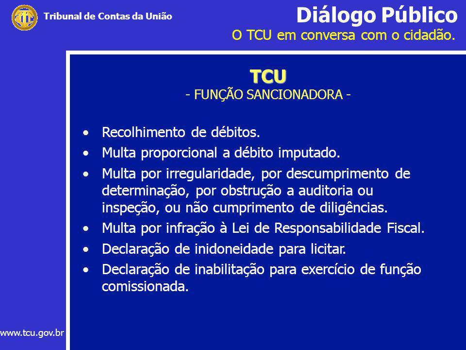 TCU - FUNÇÃO SANCIONADORA -