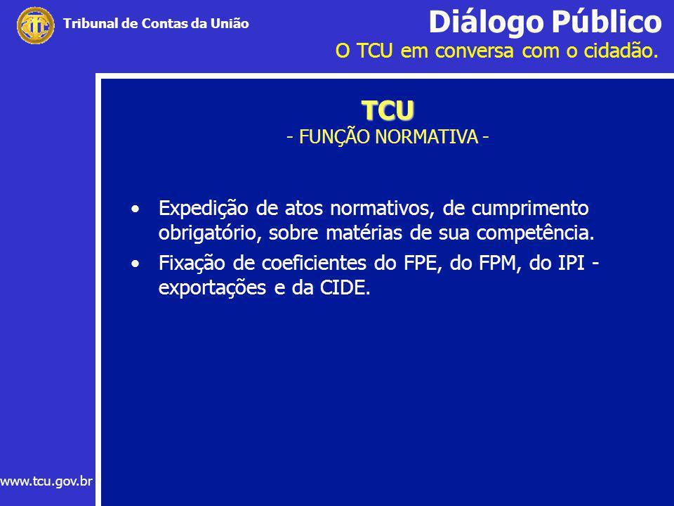 TCU - FUNÇÃO NORMATIVA -