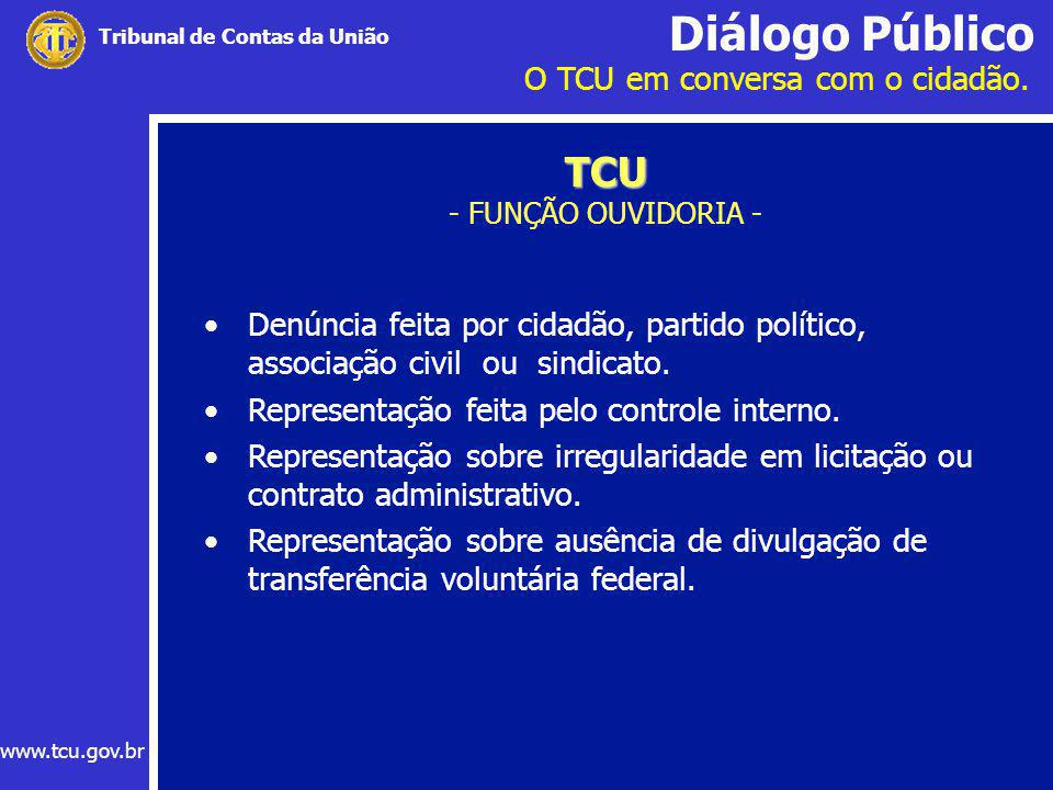 TCU - FUNÇÃO OUVIDORIA -