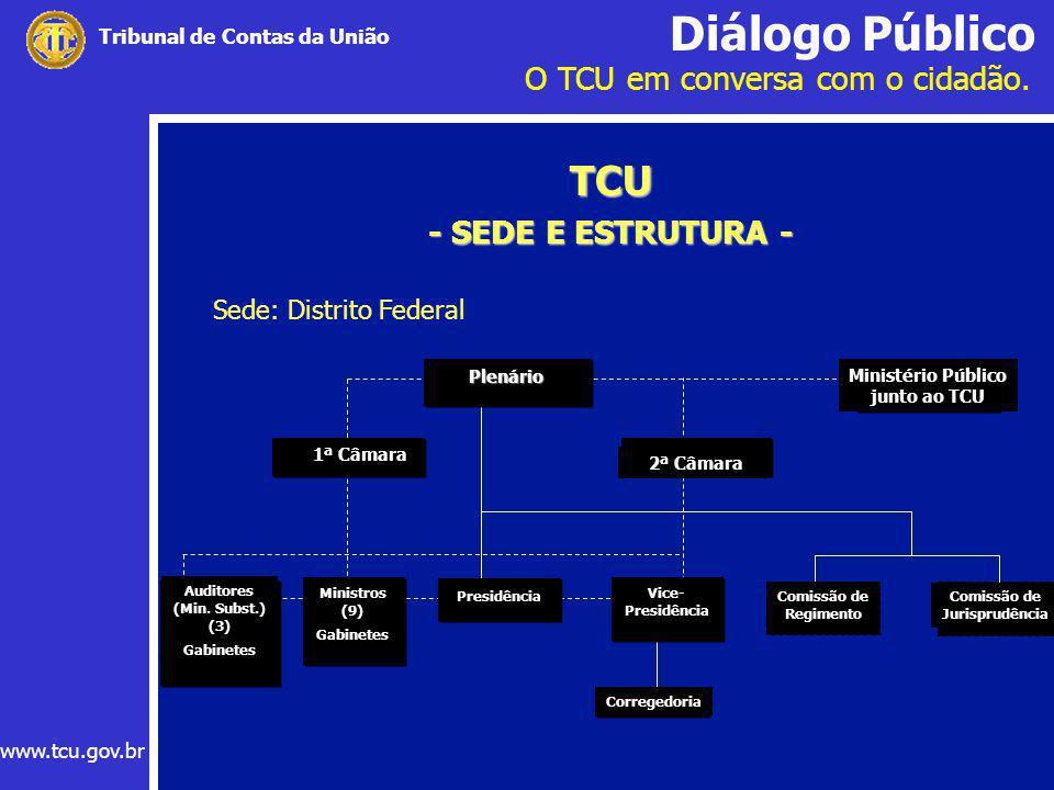 Sede: Distrito Federal