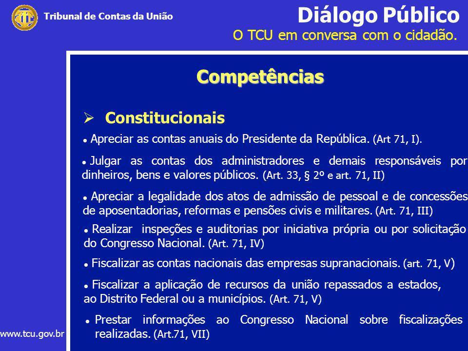 Competências Constitucionais