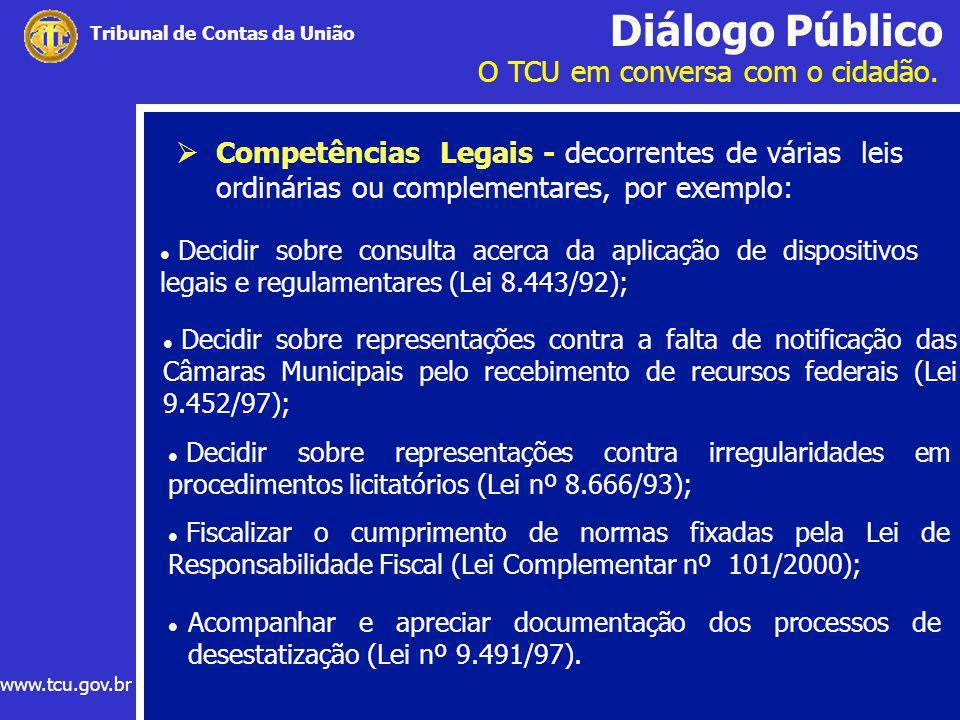 Competências Legais - decorrentes de várias leis ordinárias ou complementares, por exemplo: