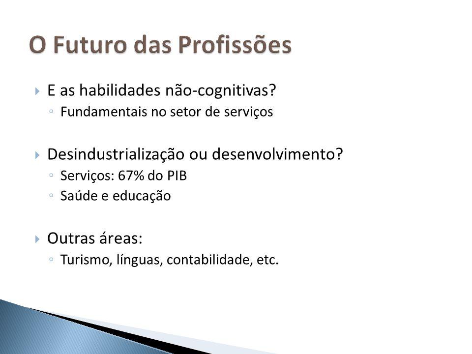 O Futuro das Profissões