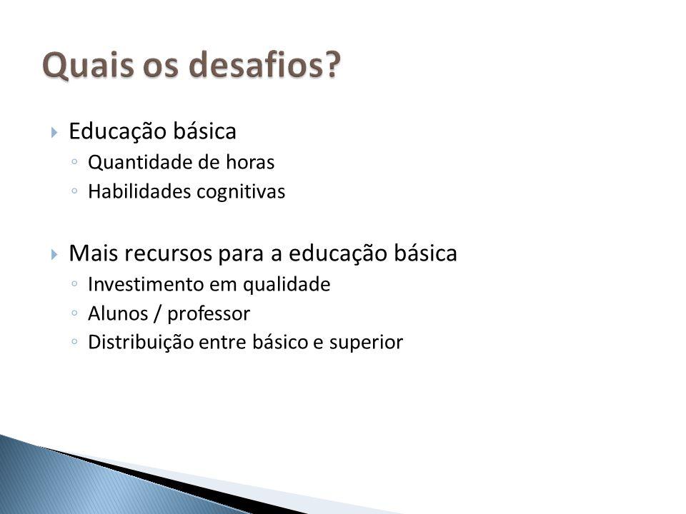 Quais os desafios Educação básica