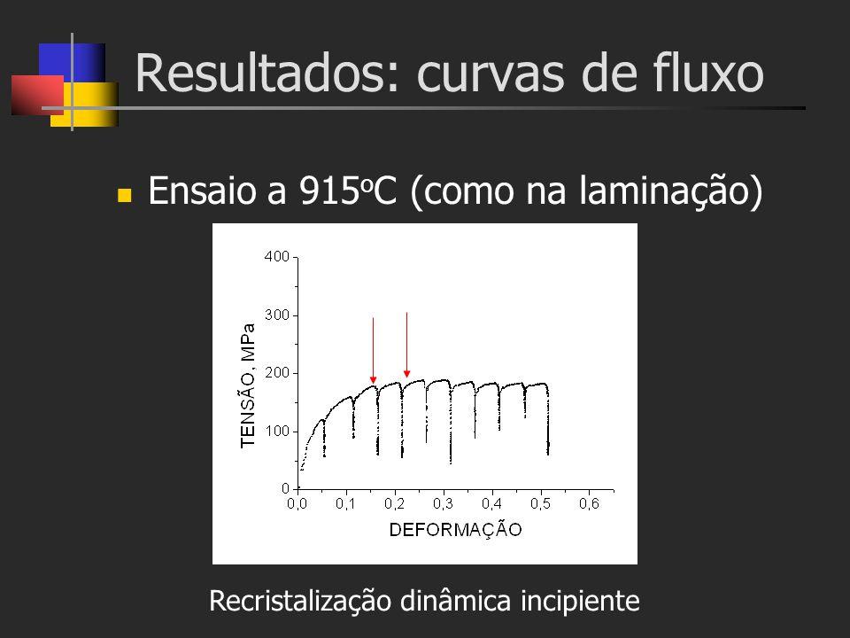 Resultados: curvas de fluxo