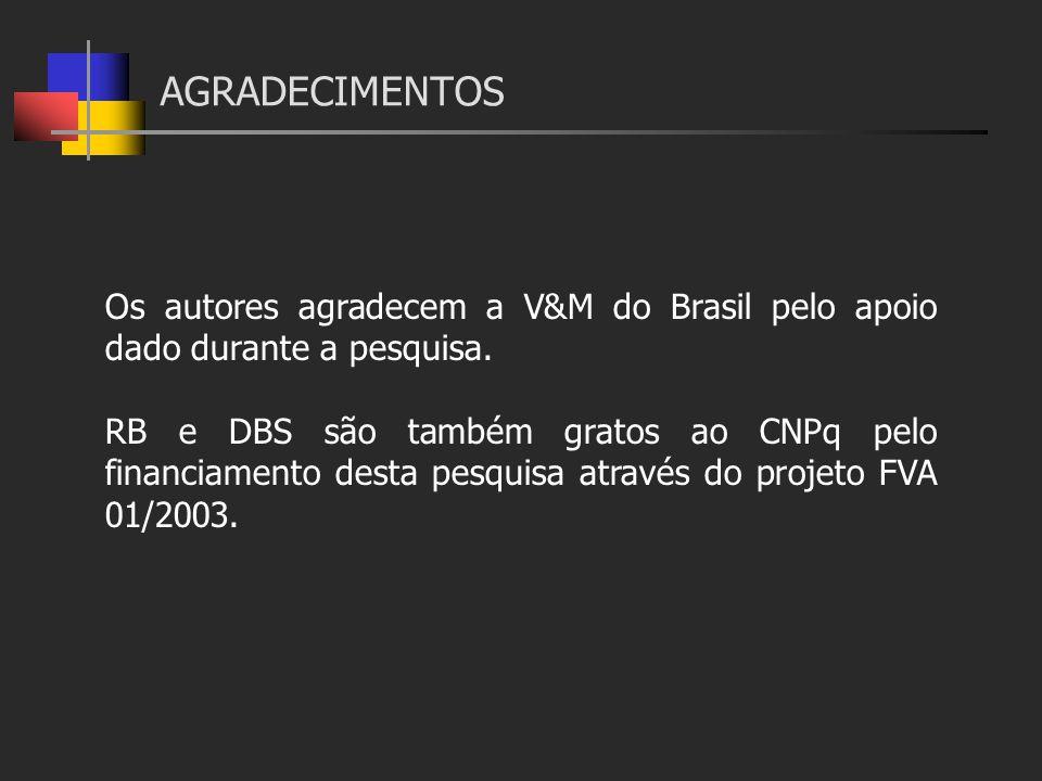 AGRADECIMENTOS Os autores agradecem a V&M do Brasil pelo apoio dado durante a pesquisa.