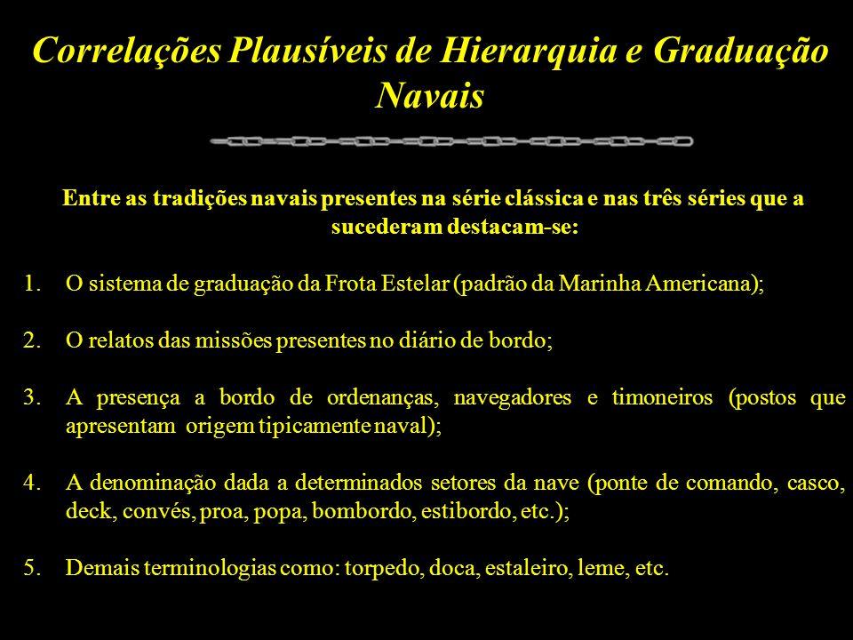 Correlações Plausíveis de Hierarquia e Graduação Navais