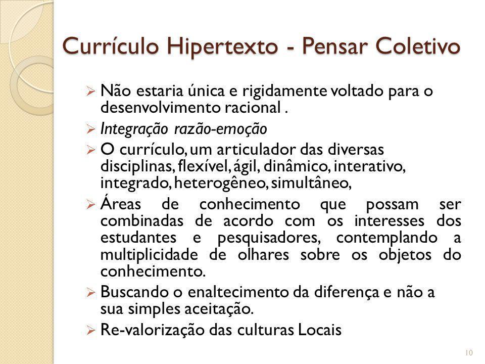 Currículo Hipertexto - Pensar Coletivo