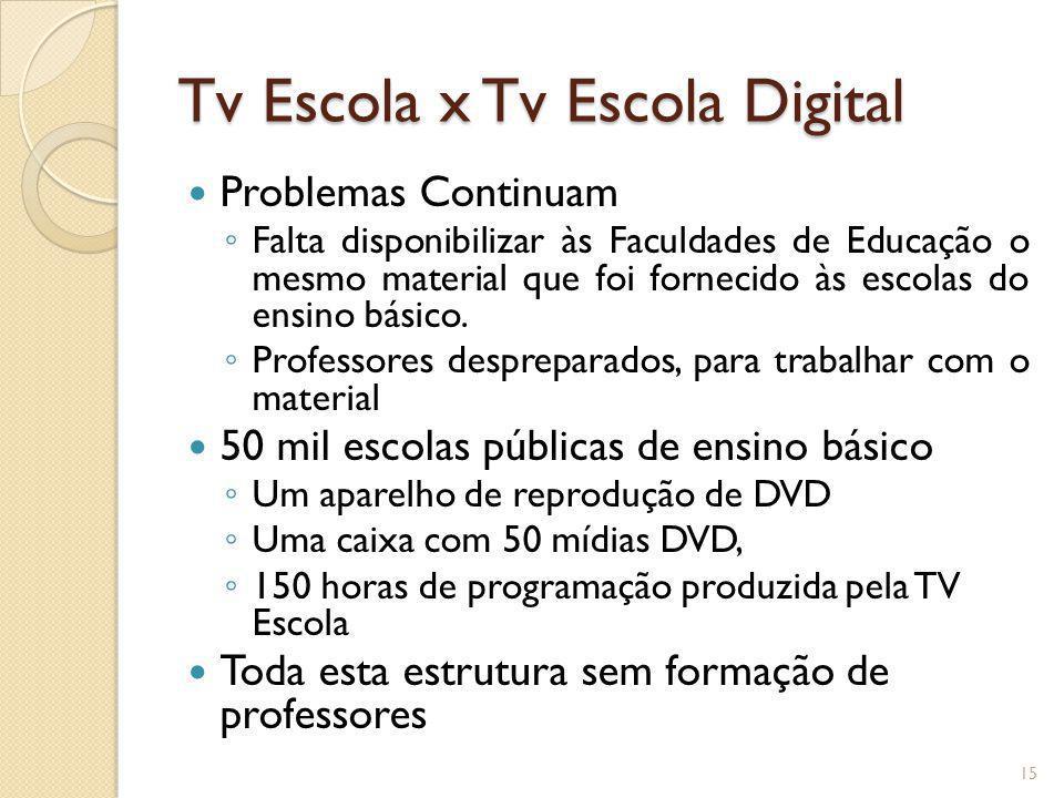 Tv Escola x Tv Escola Digital