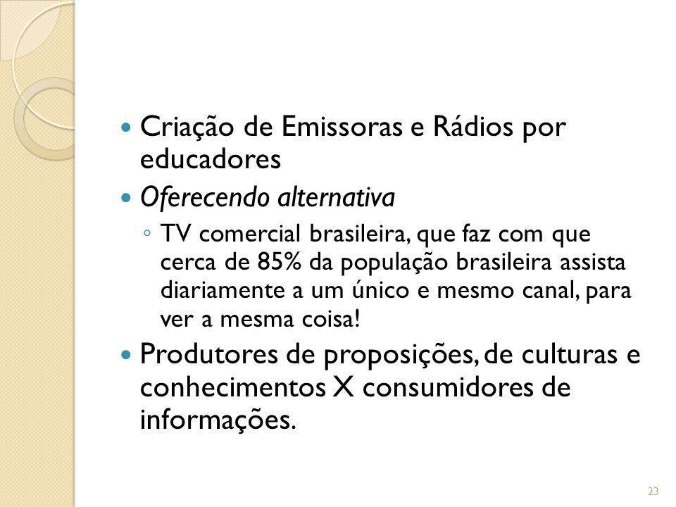 Criação de Emissoras e Rádios por educadores Oferecendo alternativa