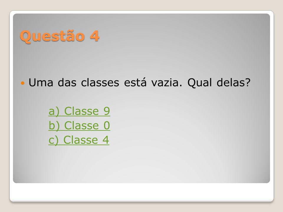 Questão 4 Uma das classes está vazia. Qual delas a) Classe 9