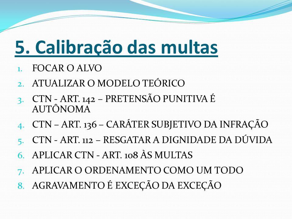 5. Calibração das multas FOCAR O ALVO ATUALIZAR O MODELO TEÓRICO