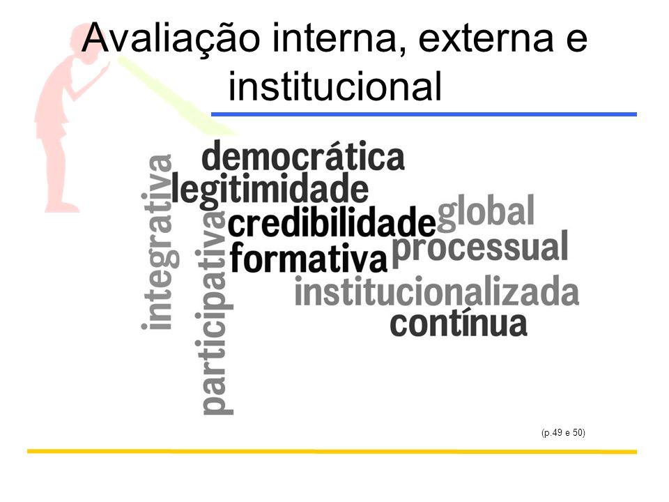 Avaliação interna, externa e institucional