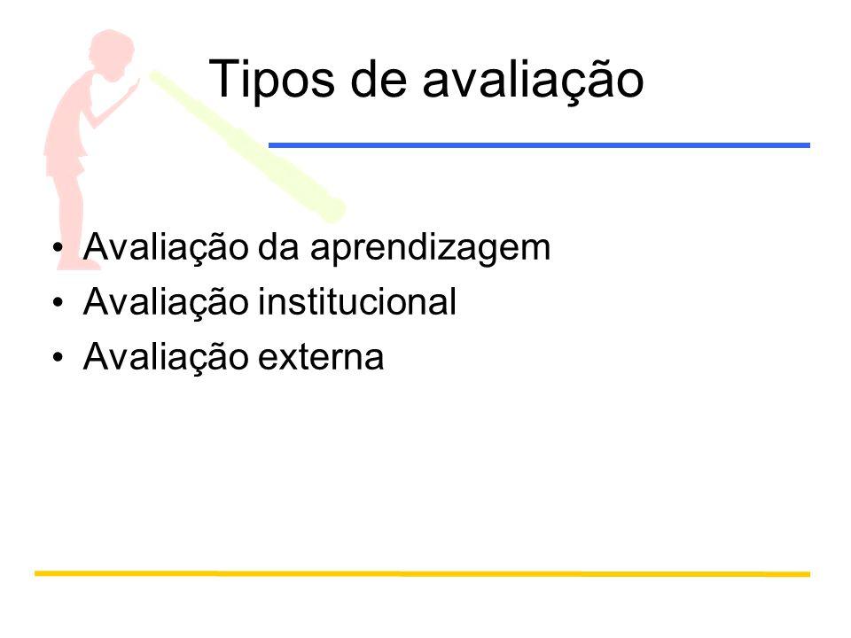 Tipos de avaliação Avaliação da aprendizagem Avaliação institucional