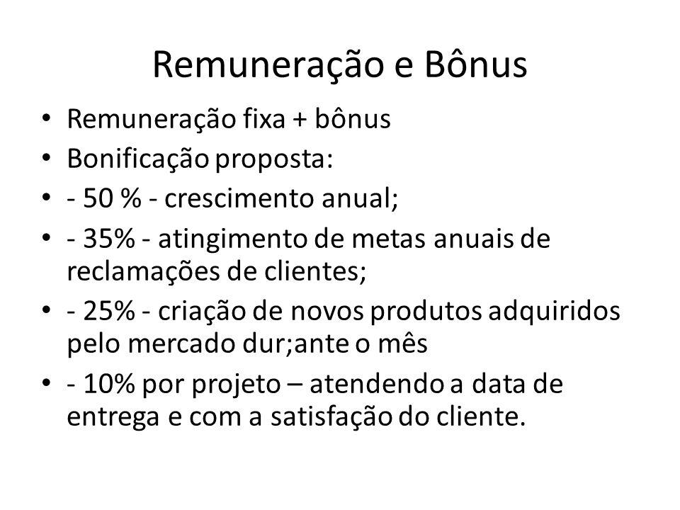 Remuneração e Bônus Remuneração fixa + bônus Bonificação proposta: