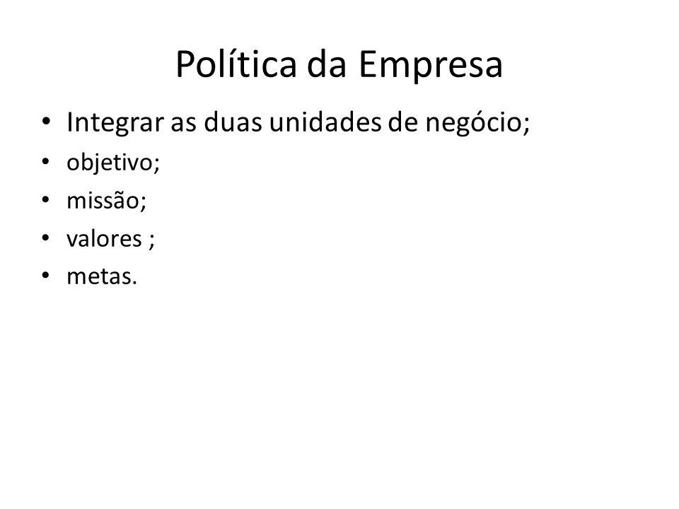 Política da Empresa Integrar as duas unidades de negócio; objetivo;
