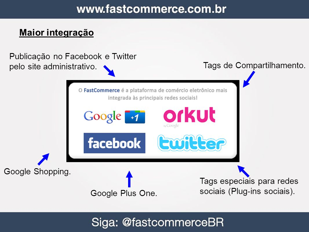 Maior integração Publicação no Facebook e Twitter pelo site administrativo. Tags de Compartilhamento.