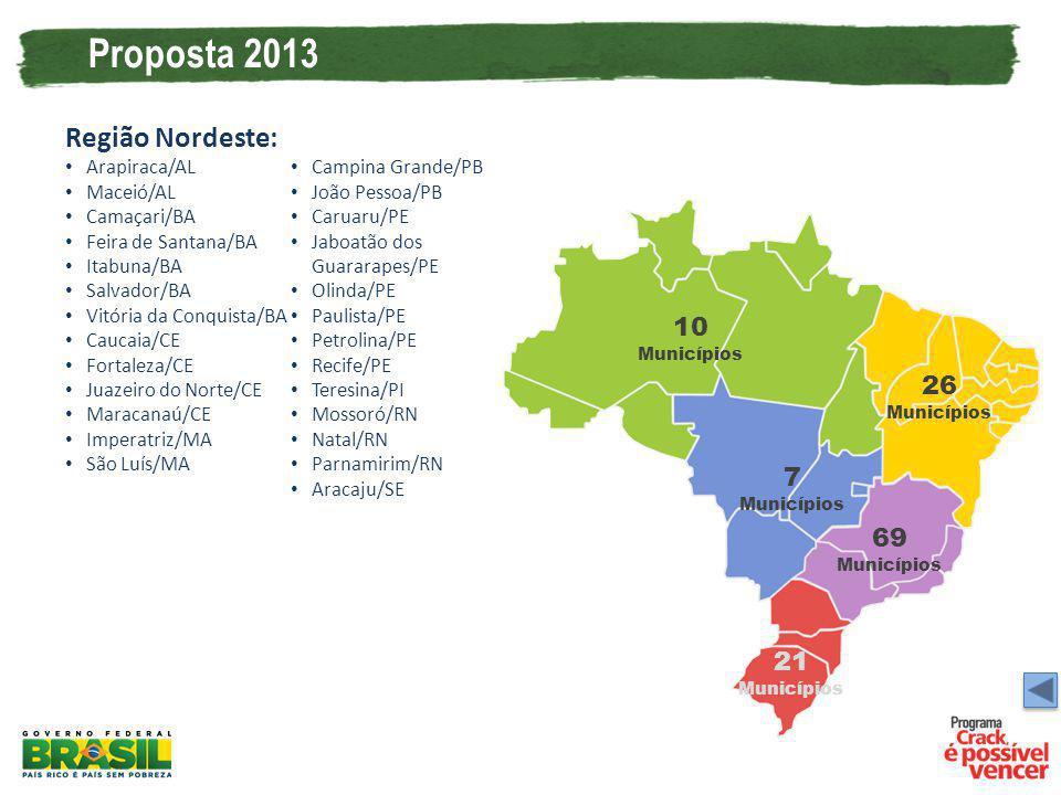Proposta 2013 Região Nordeste: 10 Municípios 26 Municípios
