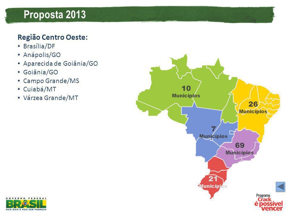 Proposta 2013 Região Centro Oeste: Brasília/DF Anápolis/GO