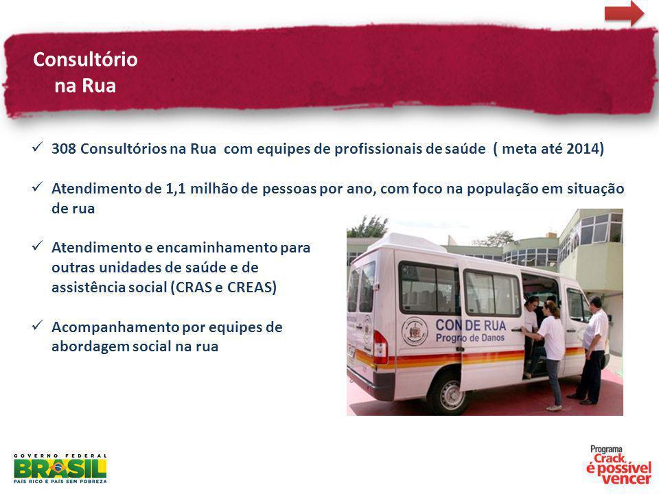 Consultório na Rua 308 Consultórios na Rua com equipes de profissionais de saúde ( meta até 2014)