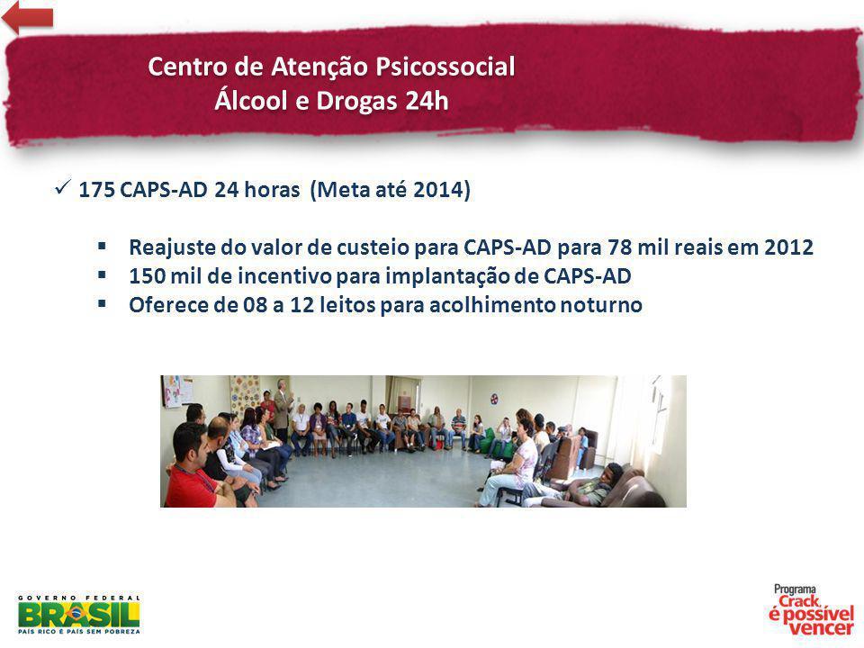 Centro de Atenção Psicossocial Álcool e Drogas 24h