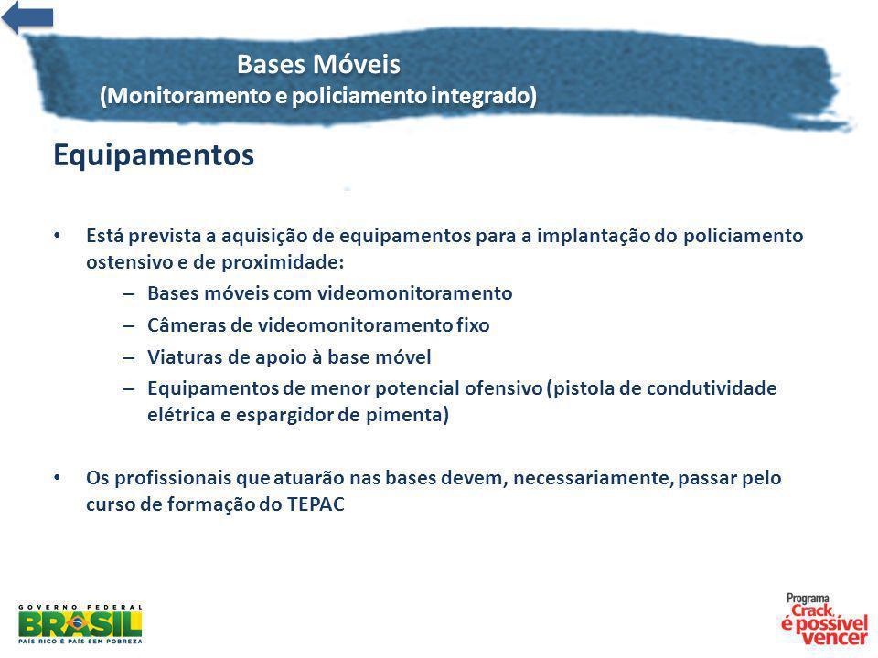 Bases Móveis (Monitoramento e policiamento integrado)