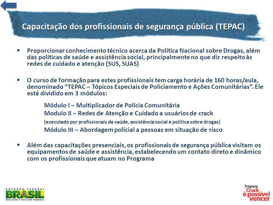 Capacitação dos profissionais de segurança pública (TEPAC)