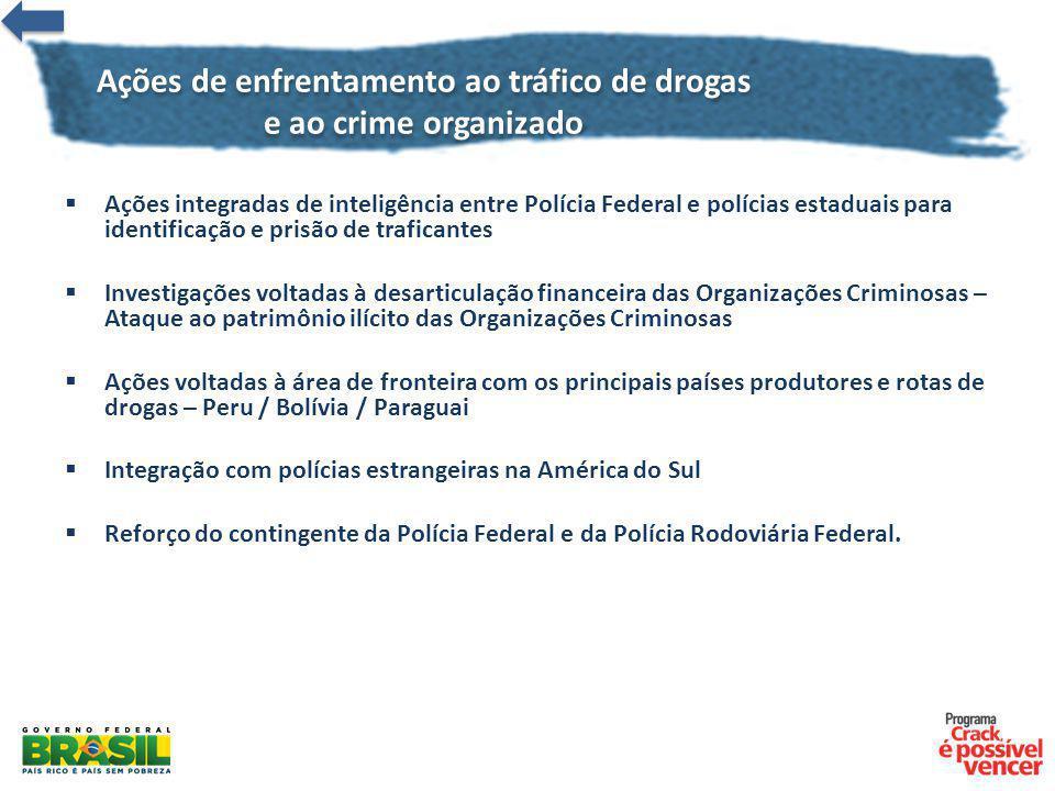 Ações de enfrentamento ao tráfico de drogas e ao crime organizado