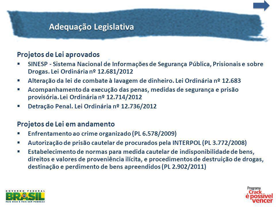 Adequação Legislativa