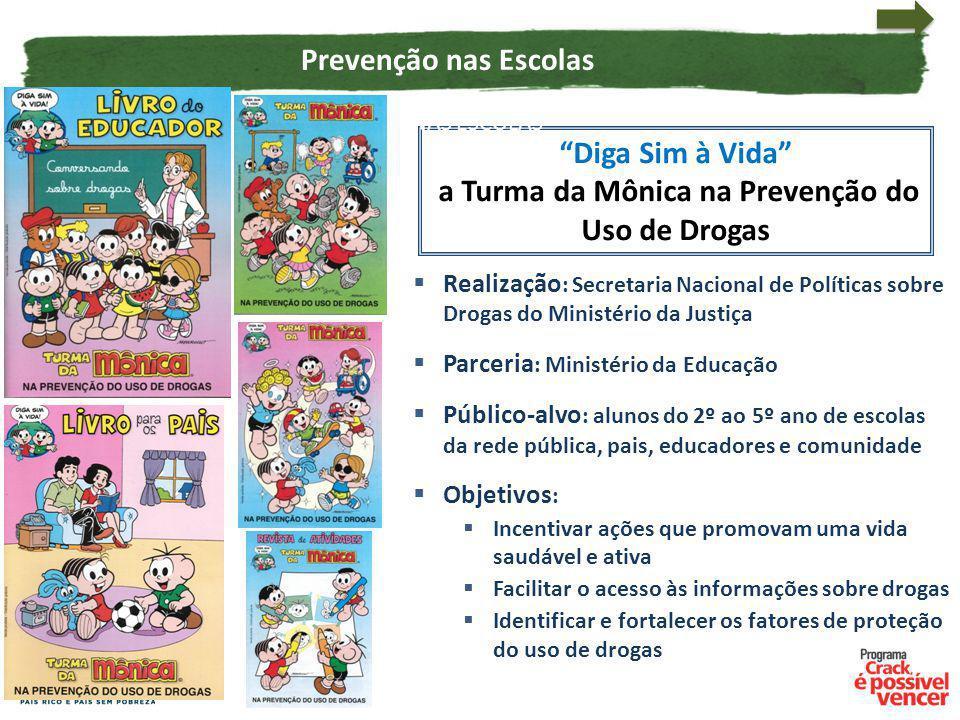 a Turma da Mônica na Prevenção do Uso de Drogas