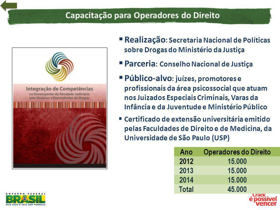 Capacitação para Operadores do Direito