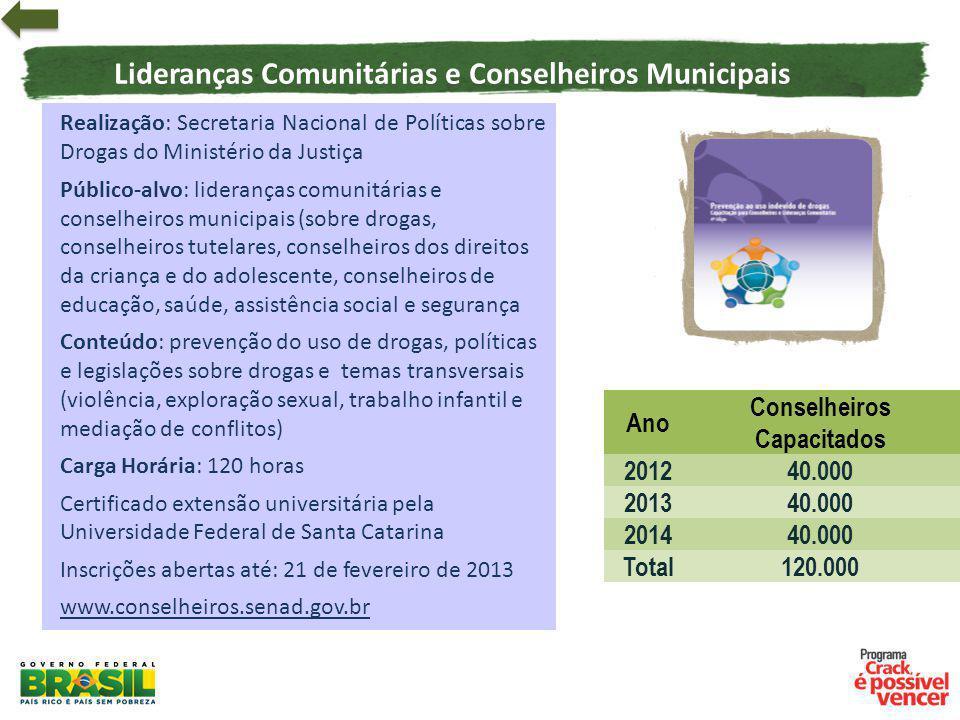 Lideranças Comunitárias e Conselheiros Municipais
