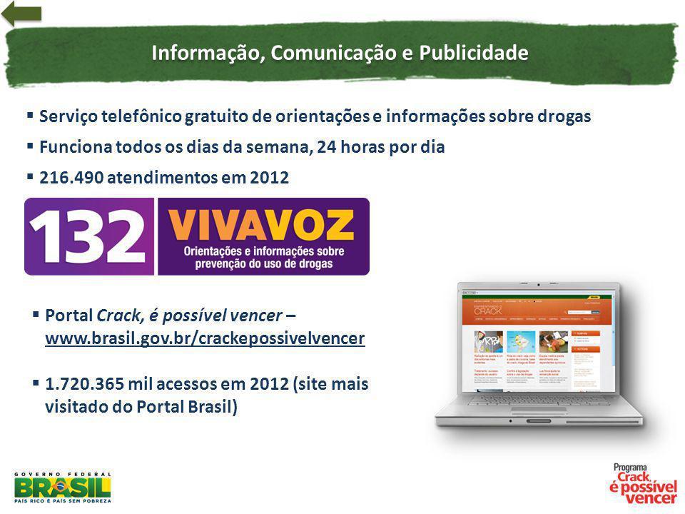 Informação, Comunicação e Publicidade