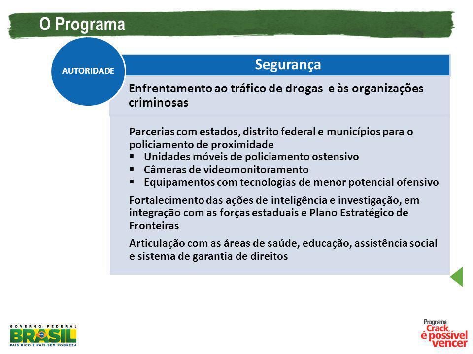 O Programa AUTORIDADE. Segurança. Enfrentamento ao tráfico de drogas e às organizações criminosas.