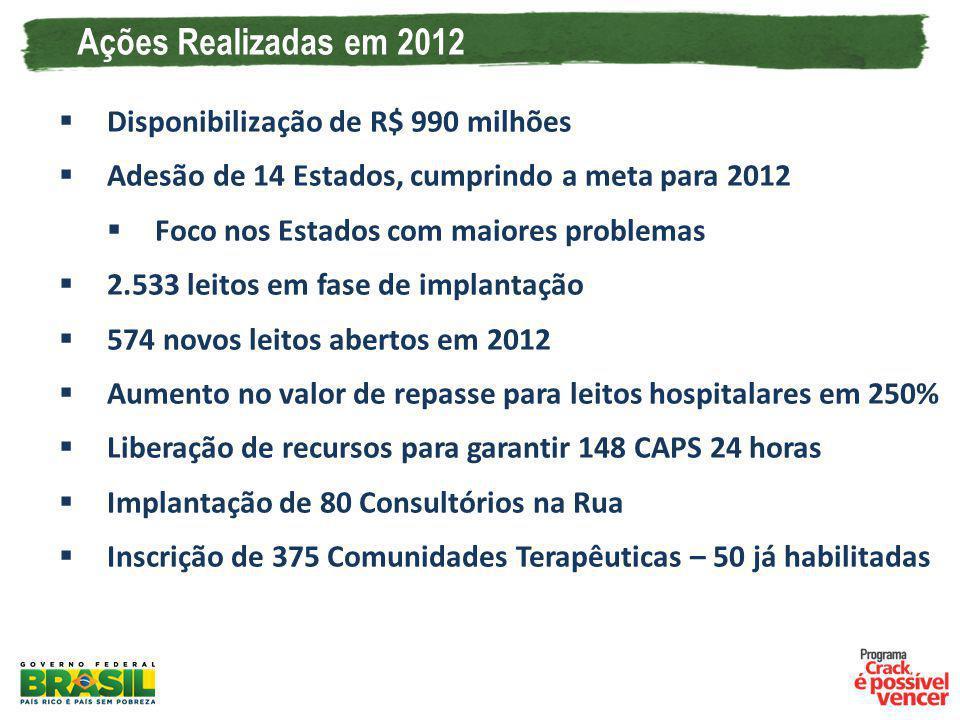 Ações Realizadas em 2012 Disponibilização de R$ 990 milhões