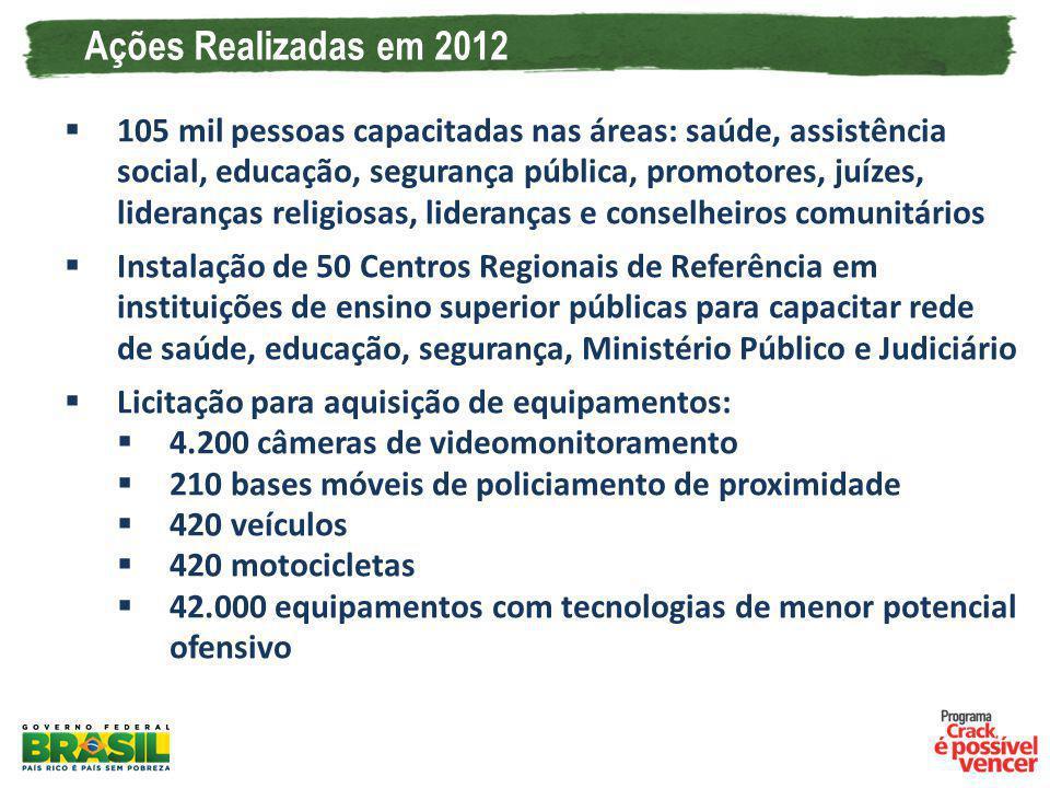Ações Realizadas em 2012