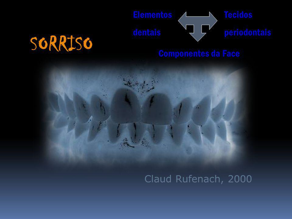 SORRISO Elementos dentais Tecidos periodontais Componentes da Face