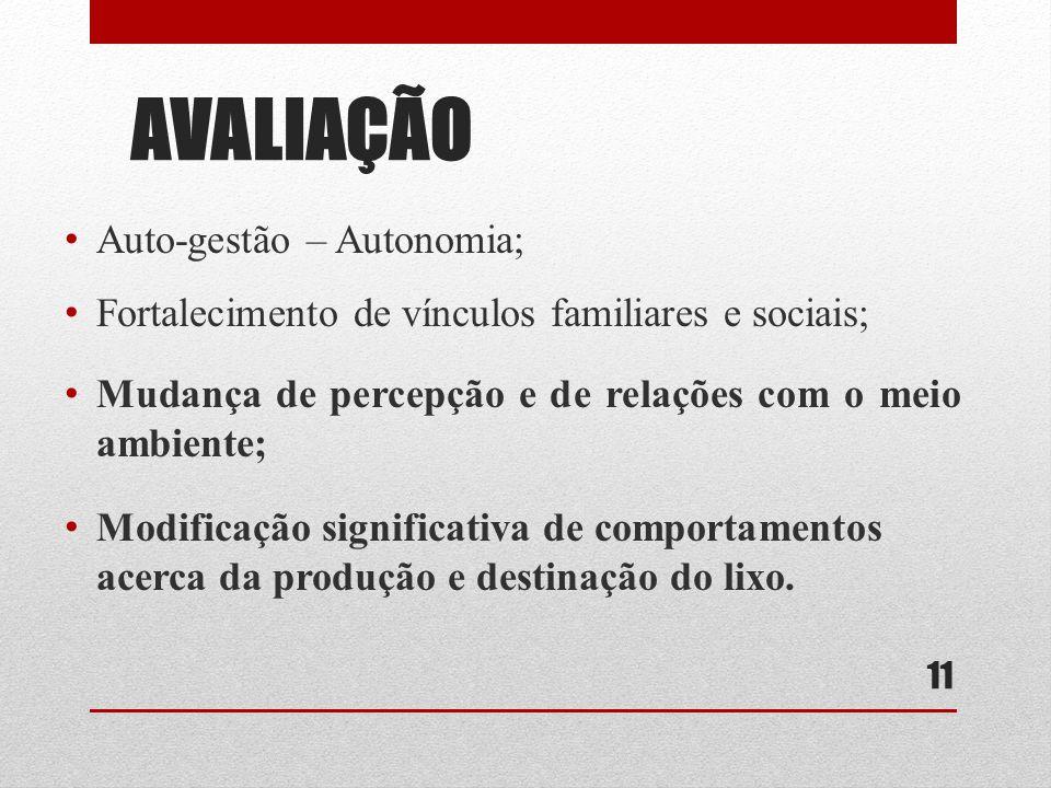 AVALIAÇÃO Auto-gestão – Autonomia;