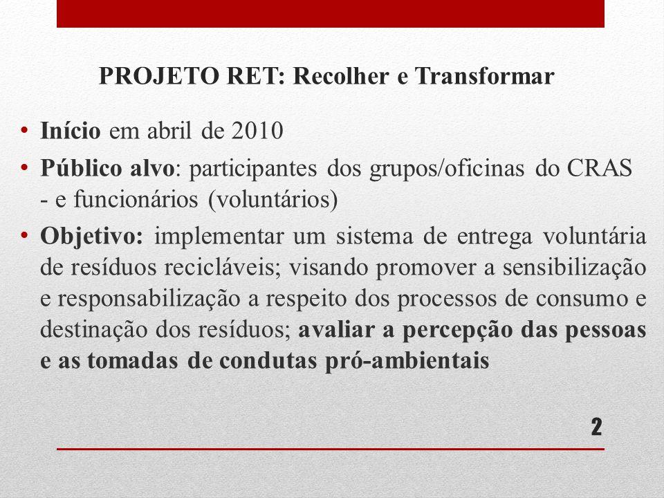 PROJETO RET: Recolher e Transformar