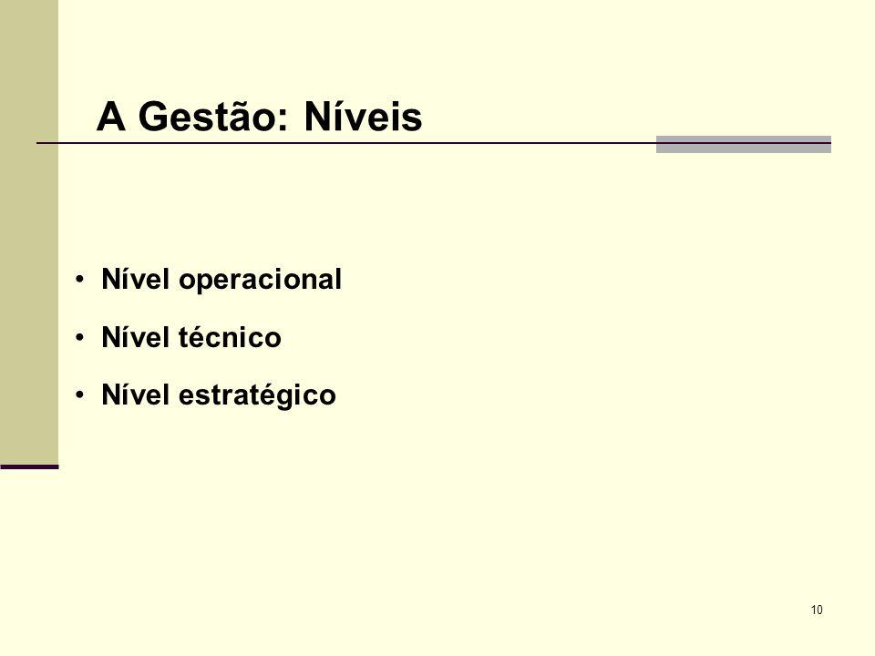 A Gestão: Níveis Nível operacional Nível técnico Nível estratégico