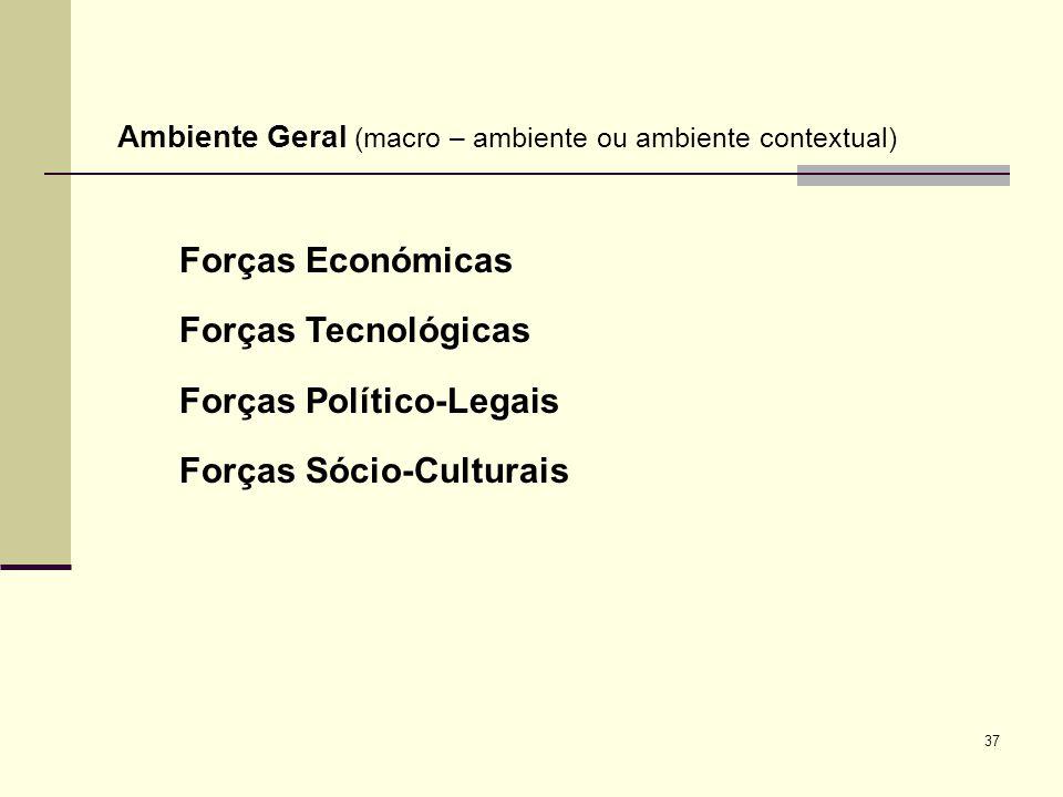 Ambiente Geral (macro – ambiente ou ambiente contextual)