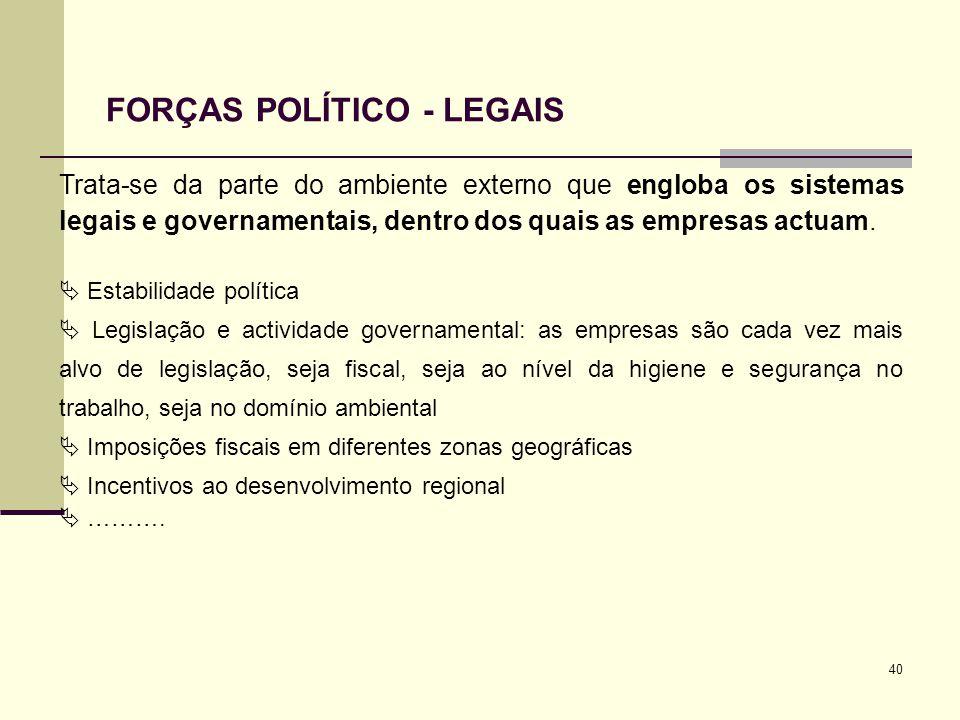 FORÇAS POLÍTICO - LEGAIS