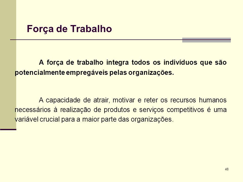 Força de Trabalho A força de trabalho integra todos os indivíduos que são potencialmente empregáveis pelas organizações.