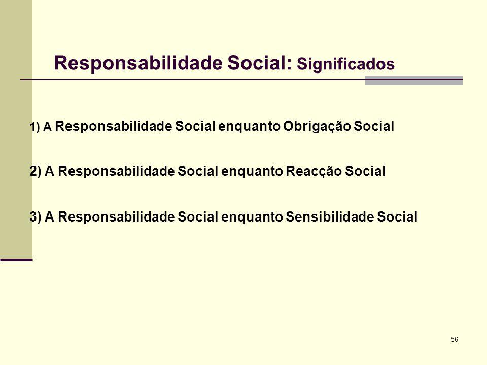 Responsabilidade Social: Significados